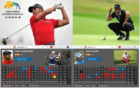 Golf La Cuesta - Buen papel de Pablo Larrazabal y Nacho Elvira en el Shenzhen International 2017 - Club de Golf La Cuesta